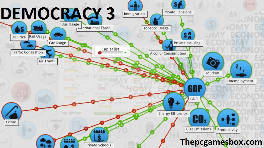 Democracy 3 Torrent